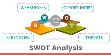 Brand-Identity_SWOT-analysis