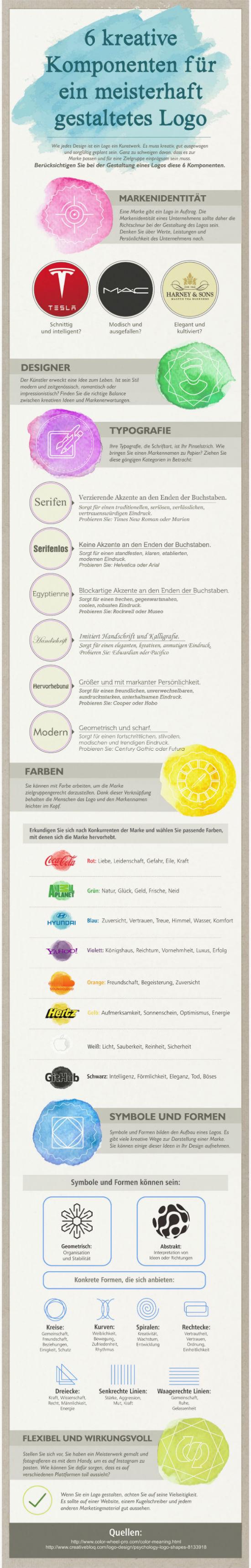 6 kreative Komponenten für ein meisterhaft gestaltetes Logo