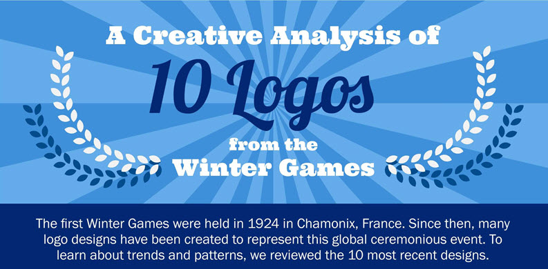 Olympic winter games logos banner