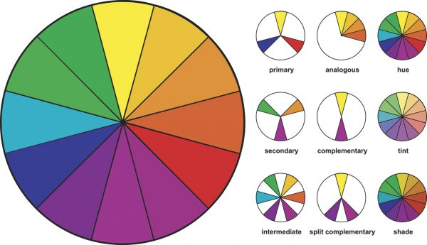 color-wheel_logo-color-psychology