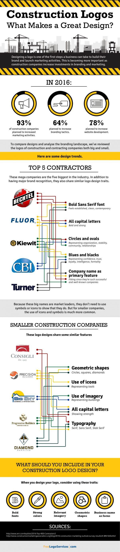 Construction-logos-logo-design