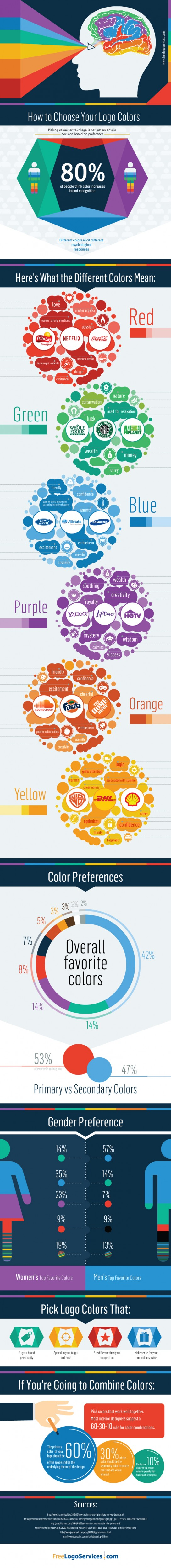 How_to_Choose_Your_Logo_Colors