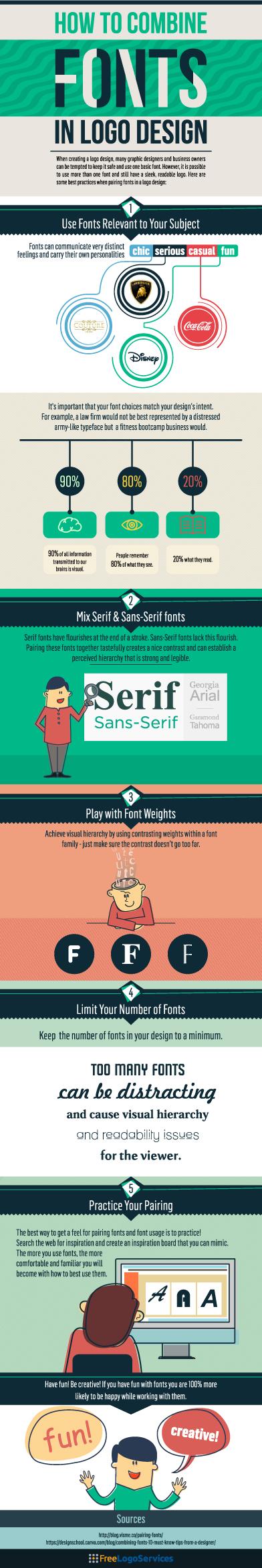 combine-logo-fonts