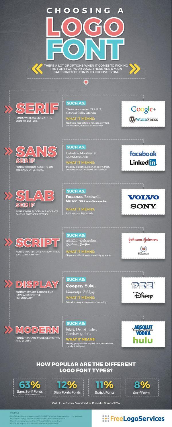 logo-fonts