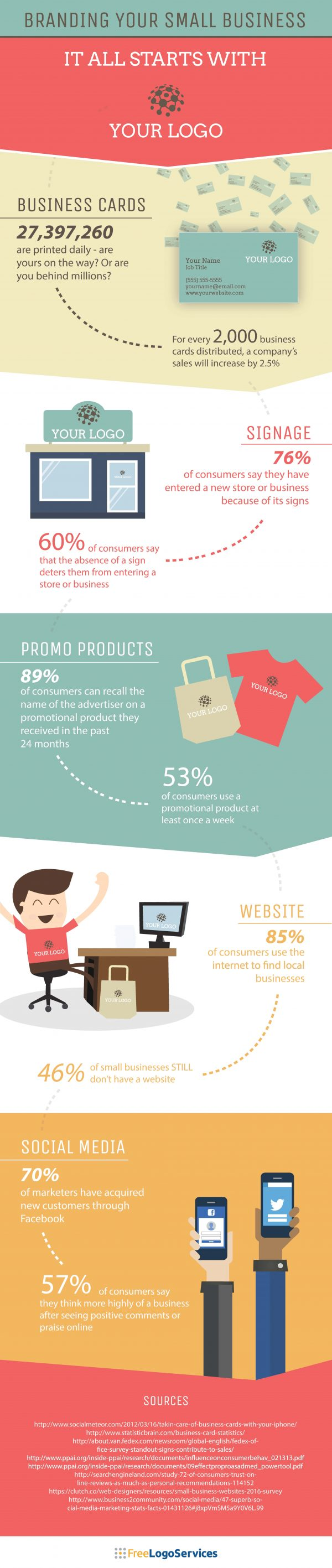 Start your business info graphic