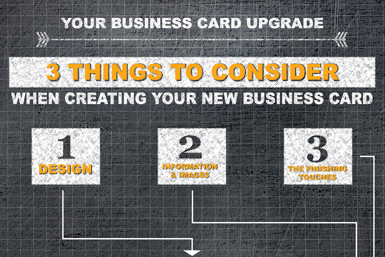things to consider when creating a business card