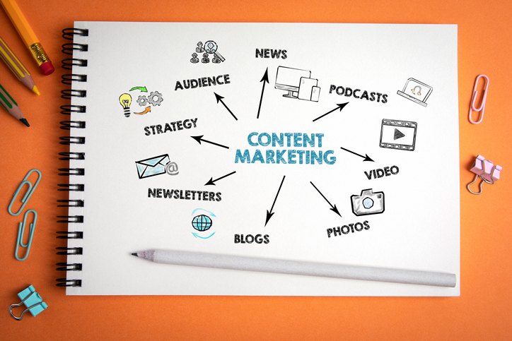 content marketing web sketch