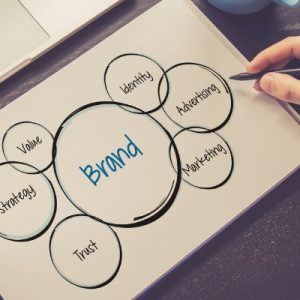 Branding: What's Your Identity